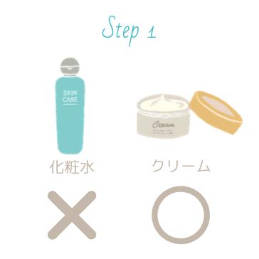 「化粧水を使わずクリームだけ」のイラスト
