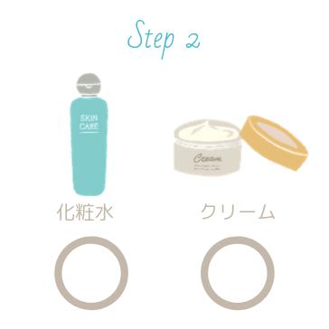 化粧水とクリームイラスト