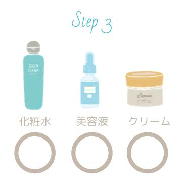 化粧水・美容液・クリームイラスト