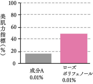 hana-organic-rosepower